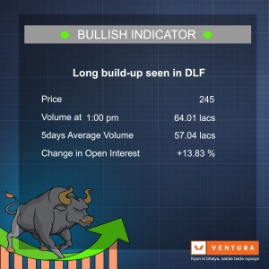 DLF bullish indicator on 25-3-2013