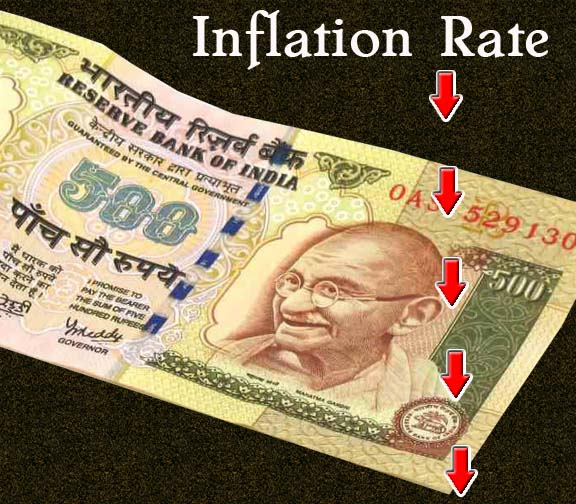 inflation-rate-india
