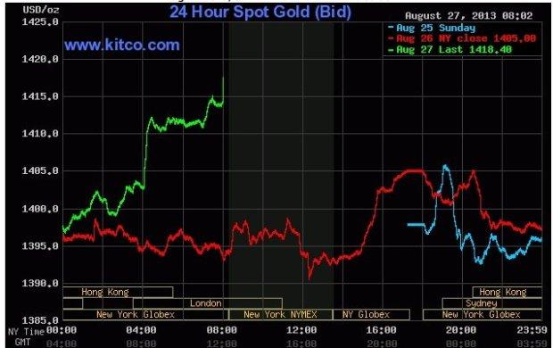 Gold screen shot 2013-08-27 at 8.02.56 am