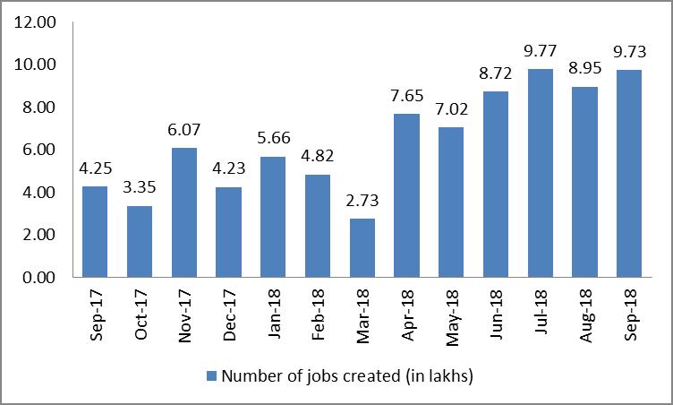 Jobsdata