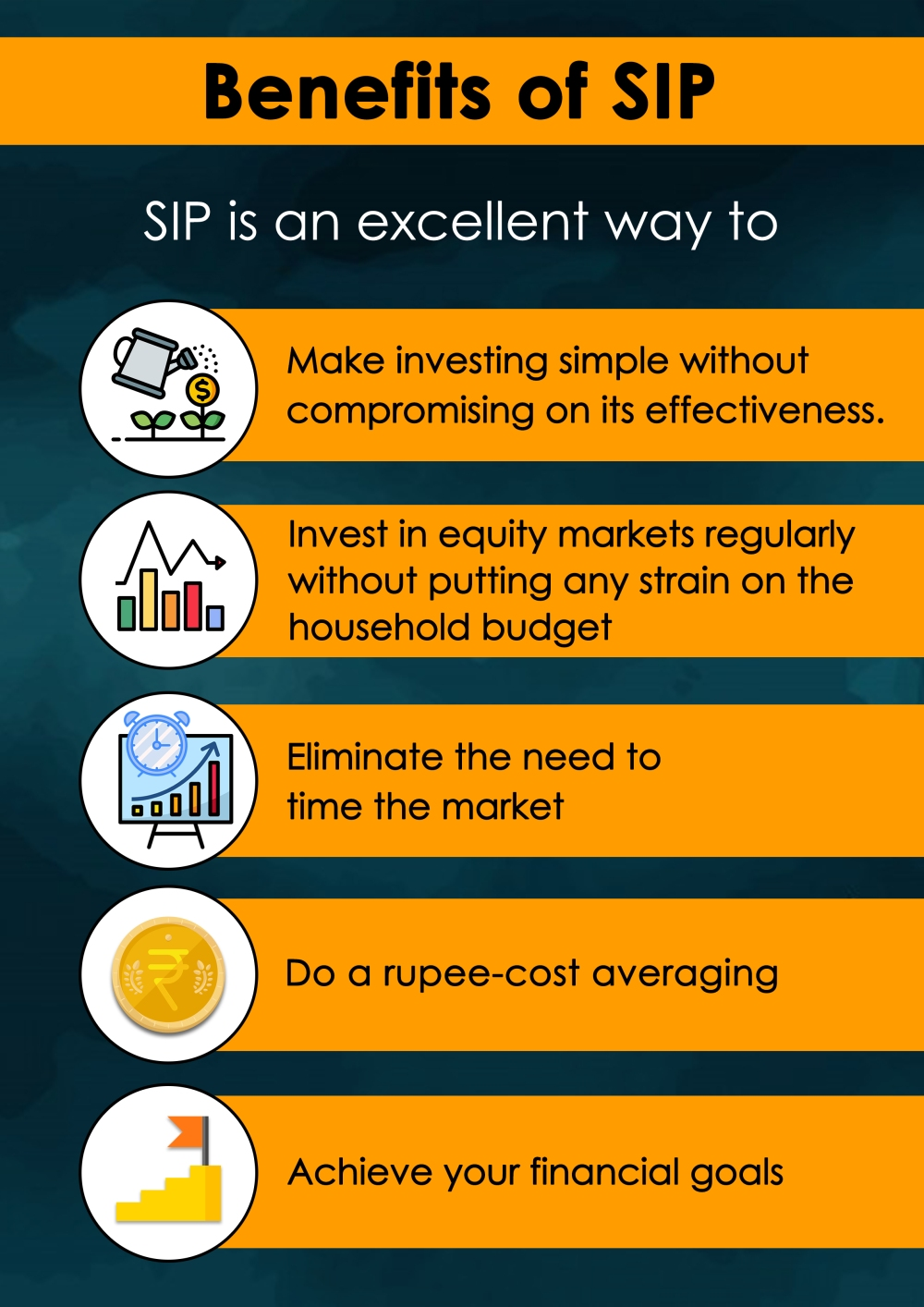 What_s your excuse to discontinue SIP_2 (1)